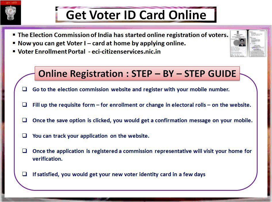 Apply voter id card bangalore online dating 5